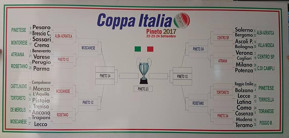 coppa italia 2017.jpg