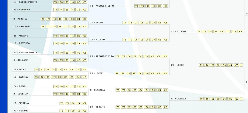 Semifinali.png