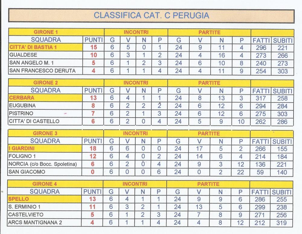 5aa8d9d4b2685_3cat.CLASS.ultimagiornatagironi1234.thumb.jpg.4a7b87327bd9807ca24d328edbd271ae.jpg