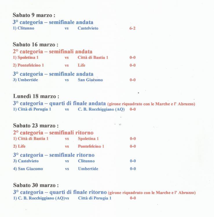 205749457_semifinali2e3cat..thumb.jpg.081cb68c3e972b74fe1e751774ca6a2d.jpg