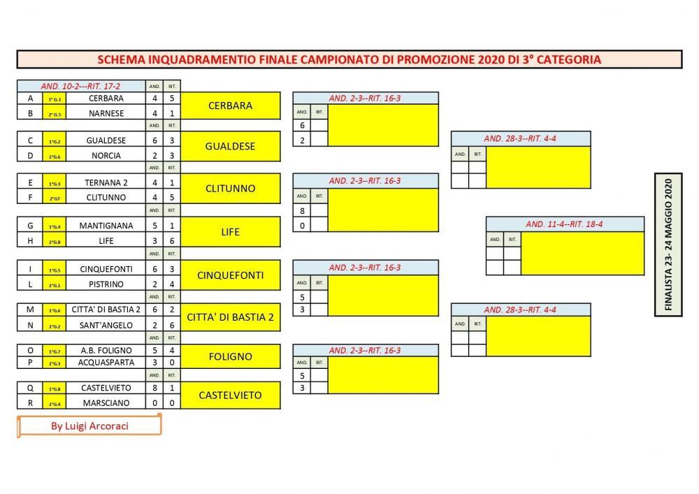 969043903_Quartidifinaleandata3categoria2marzo2020_page-0001.thumb.JPG.200e9fc3dcdbac8df67ed2a4ab98f09d.JPG